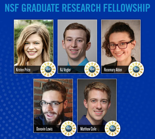 Five of UK's ten NSF Graduate Research Fellows are from the College of Engineering
